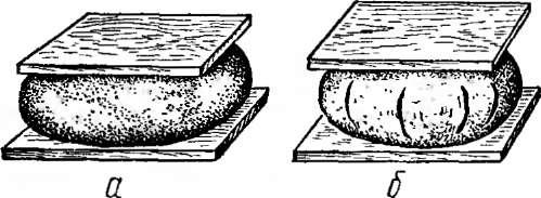 определение пластичности глины