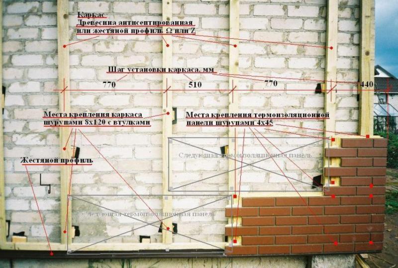 Схема монтажа клинкерной панели