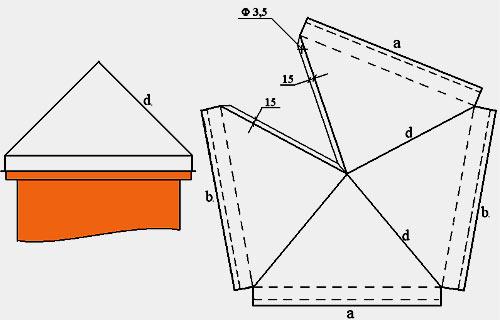 Как сделать колпак на кирпичные столбики