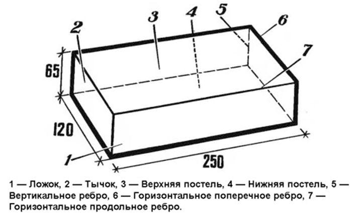 схема кирпича